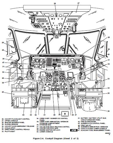 170678132354 likewise Helicopter Swashplate Diagram moreover Flight control moreover Rotary Wing Terminology Most furthermore Hlesson1. on helicopter flight controls